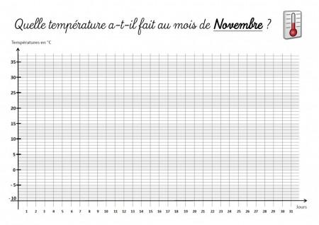 Exemple fiche température carnet calendrier.jpg
