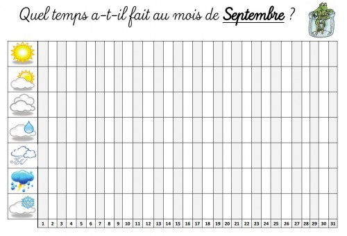 Carnet calendrier météo sept 2013.jpg