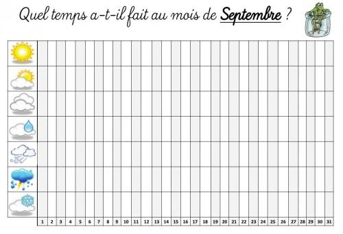 Carnet calendrier météo sept 2013.jpg