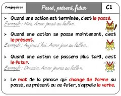 Exemple leçon conjugaison.jpg