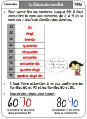 Exemple leçon numération.jpg