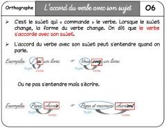 rituel analyse grammaticale