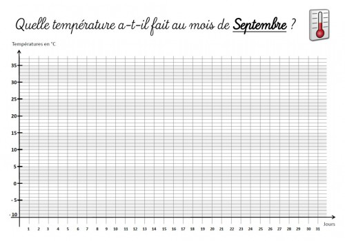 Carnet calendrier températures sept 2013.jpg