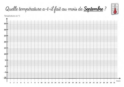 Carnet calendrier températures sept 2013.jpg
